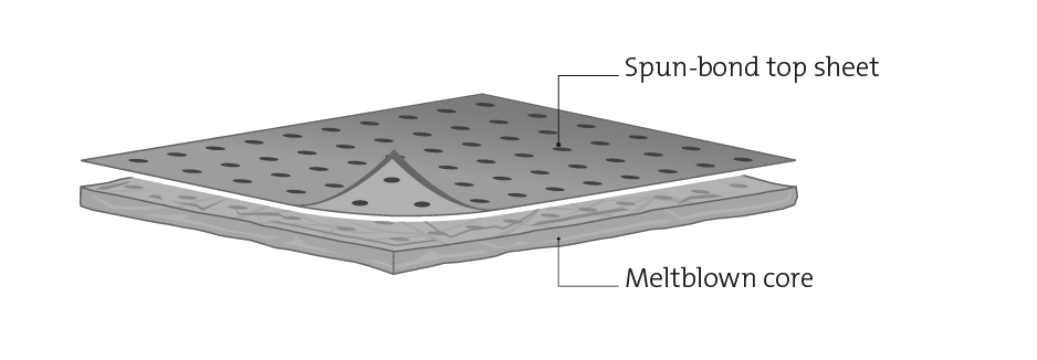 exploded diagram of single sided lamination sorbent layers